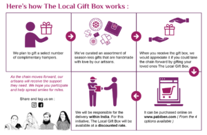 The Local Gift Box